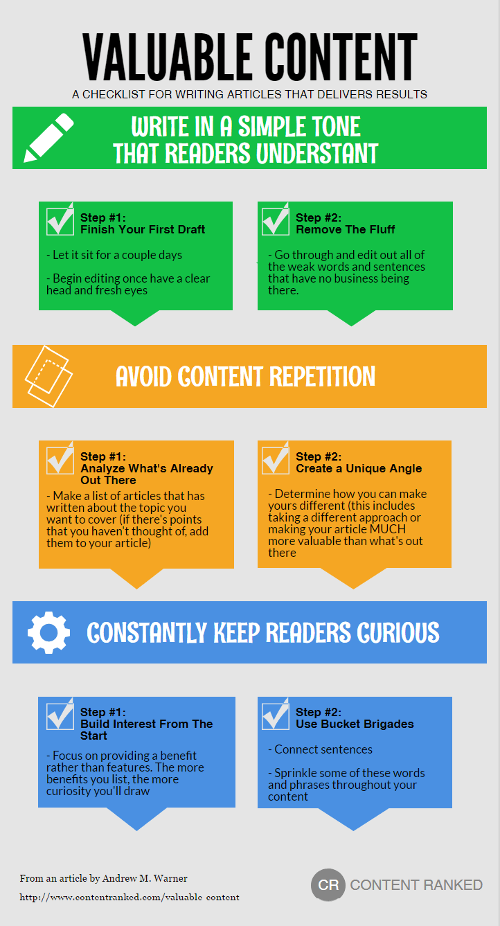 valuable-content-infographic-checklist