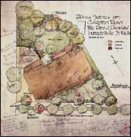 Garden Plan, Danglow