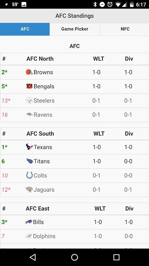 NFL Playoff Predictors- screenshot