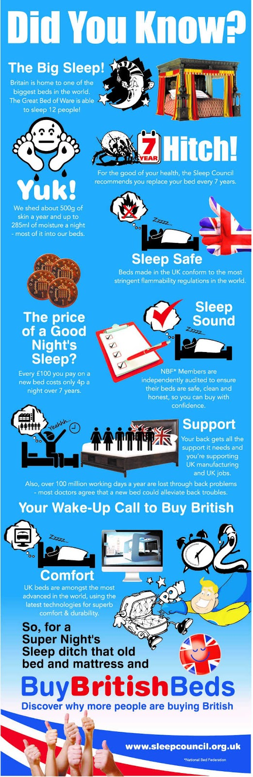 Buy British Beds