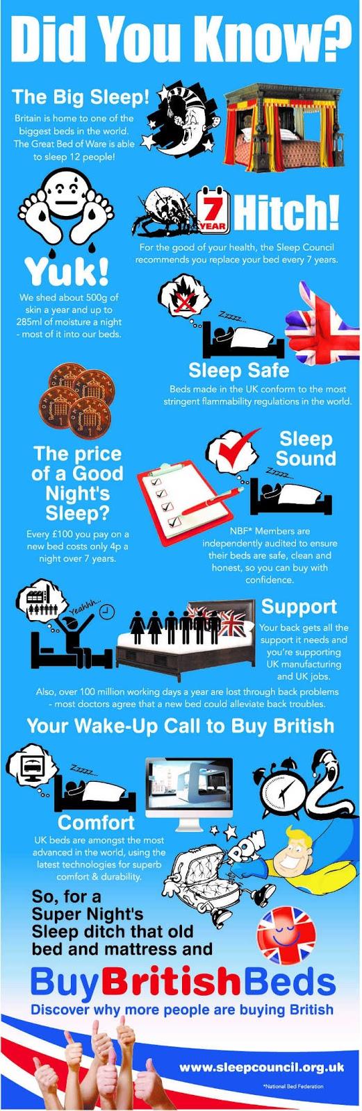 Buy British Beds