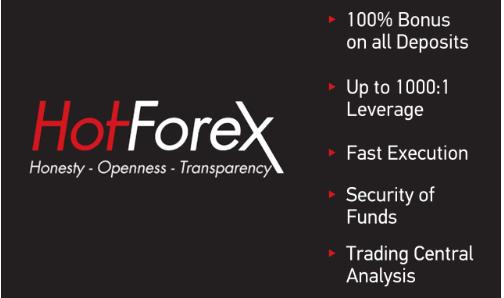 Hotforex luôn bảo vệ khách hàng được số âm