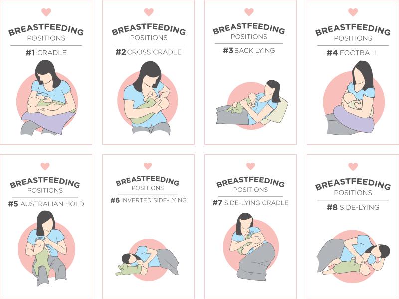 Cartoon of breastfeeding positions from Mom Smarter Not Harder