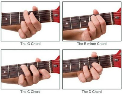 Guitar Chord – Applications sur Google Play