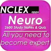 NCLEX Neurology &Nervous Systm