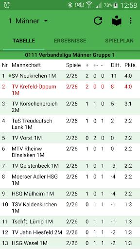 TV Krefeld-Oppum Handball