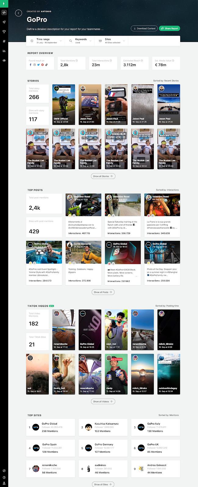 https://app.storyclash.com/monitoring/direct-link/8ab3db0a2acdd5074469d8762f94219948253e488a7495ee294033da69973a53d8137114e6b28e198a4ea85ec79840becfe211fd0ae07970bb6dd3c99f399c43