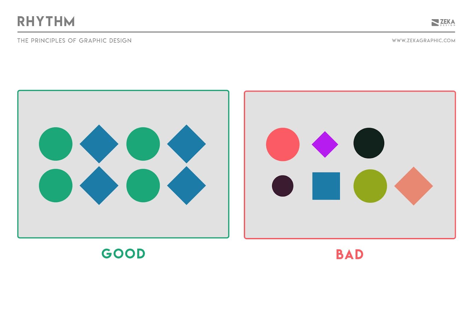 Nguyên tắc nhịp điệu trong thiết kế đồ họa