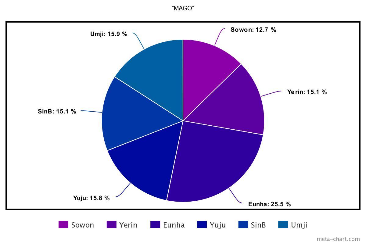 meta-chart - 2021-01-13T233519.467