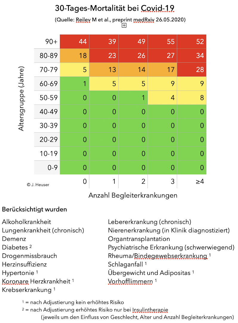 heatmap covid-19-mortality