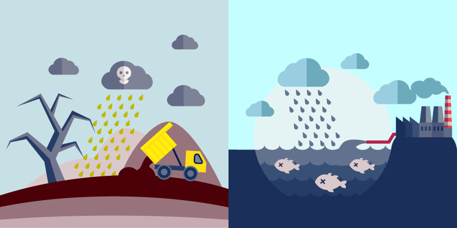 Descarte incorreto e poluição do meio ambiente