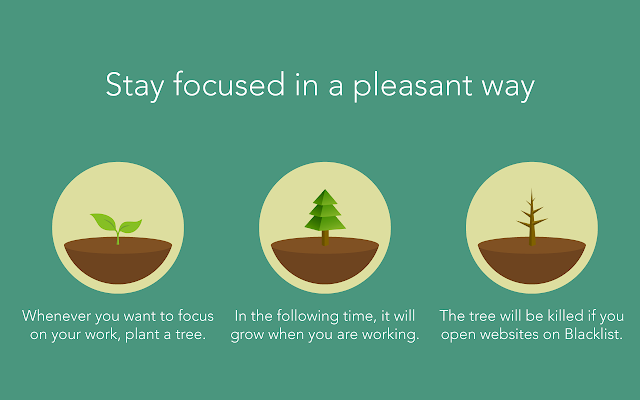 Forest: stay focused, be present Screenshot