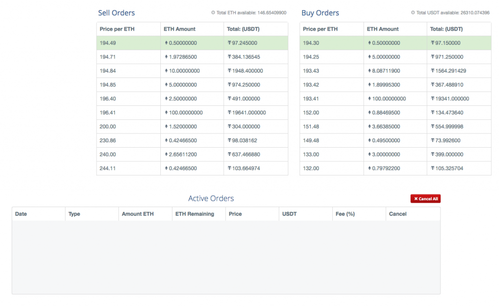 cex.io trading platform screenshot