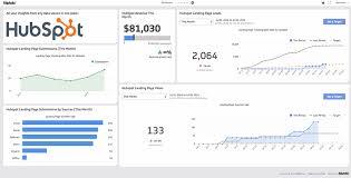 Build a custom HubSpot dashboard to monitor marketing performance