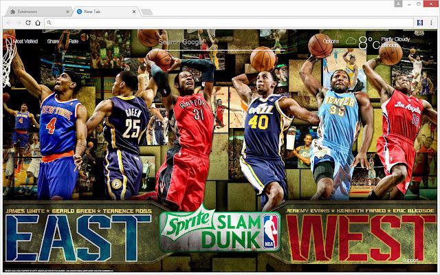 Nba All Stars Basketball Wallpaper Hd New Tab