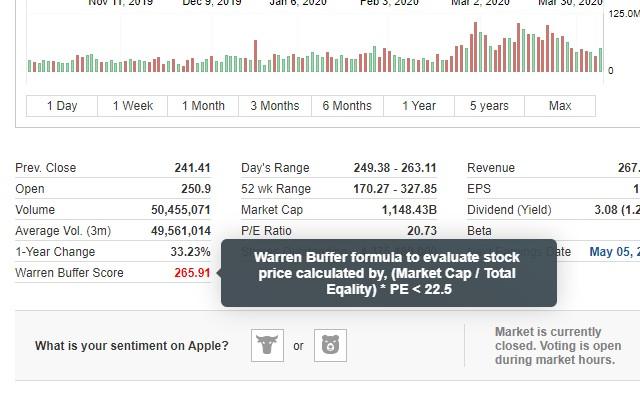 Stock Scoring for Investing.com