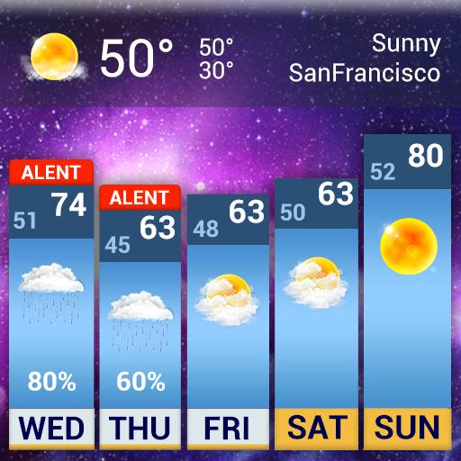 The Weather Today & Tommorrow 天氣 App LOGO-硬是要APP