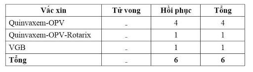 huong dan cach cham soc tre sau tiem vac xin-01
