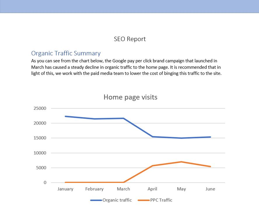 An example SEO report with an organic traffic summary and a line graph showing home page visits on a monthly basis.