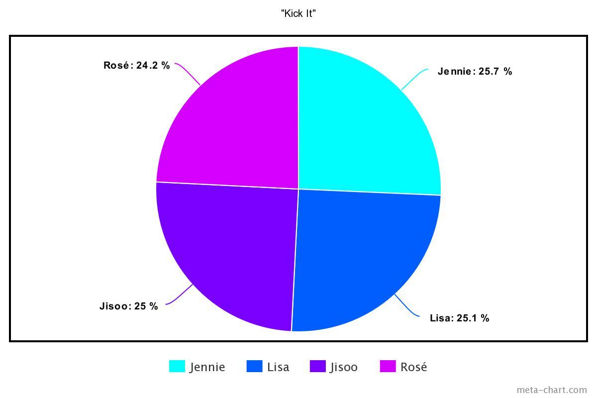 meta-chart - 2021-01-30T170052.060