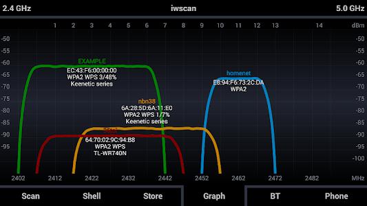 iwscan. Wireless analyzer v1.6.4 (Patched)