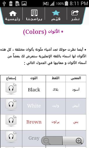تعلم اللغة الانجليزية باتقان Apps On Google Play