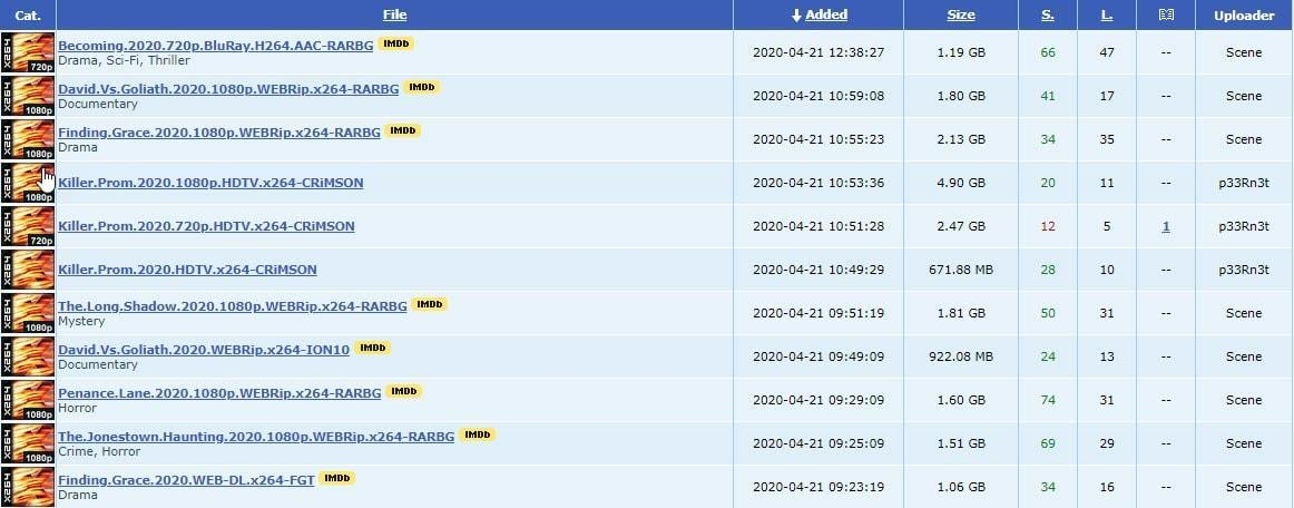 RARBG top 10 downloads
