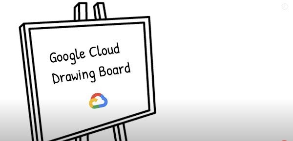 Flip-chart do Google Cloud