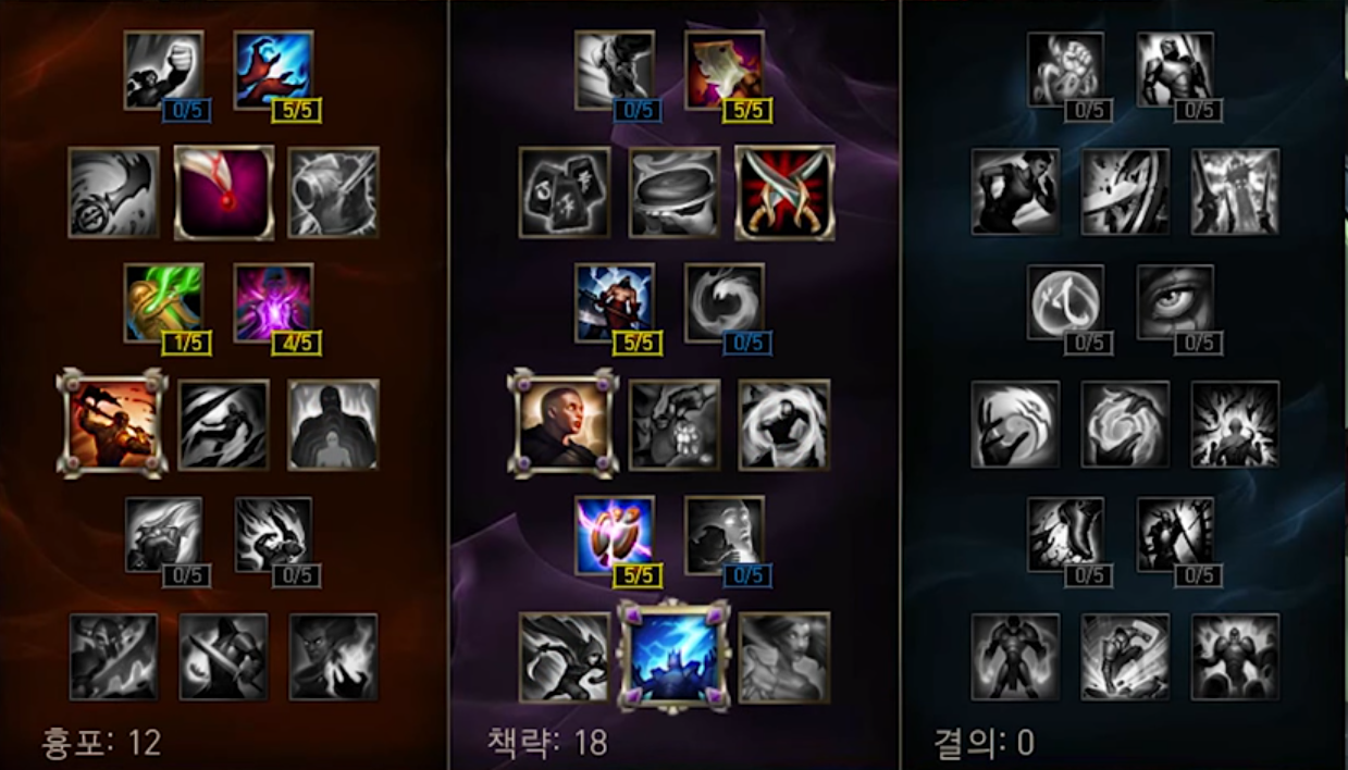 new masteries for lol - ad mid laners