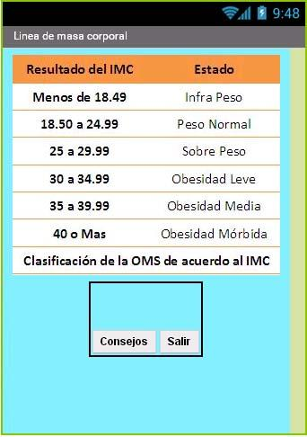 Cálculo Indice Masa Corporal