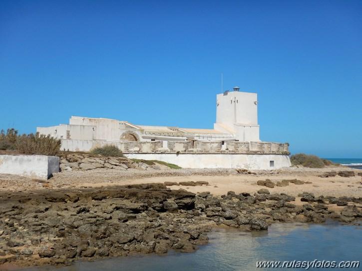 Kayak Playa del Castillo - Sancti Petri