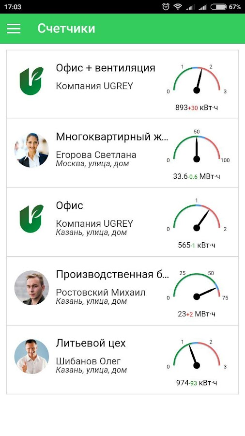 Ugrey EcoStatus – Экостатус Югрэй- screenshot