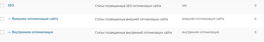 Вложенные рубрики в Wordpress