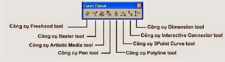 Công cụ vẽ hình cơ bản trong CorelDRAW