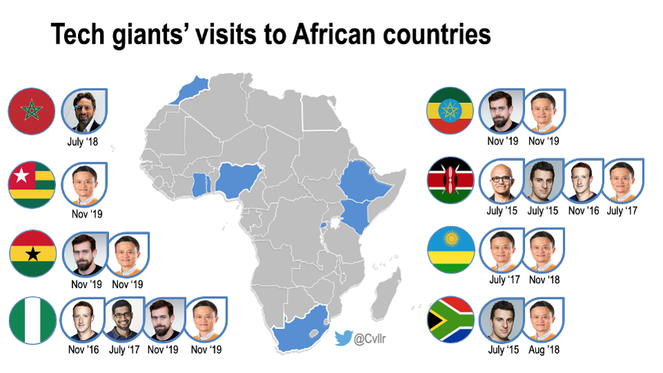 Tech giant CEOs have increasingly been visiting Africa.