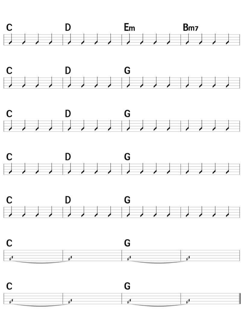 安室奈美恵「Hero」のギターコード楽譜4