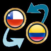 Chile Peso x Colombian Peso
