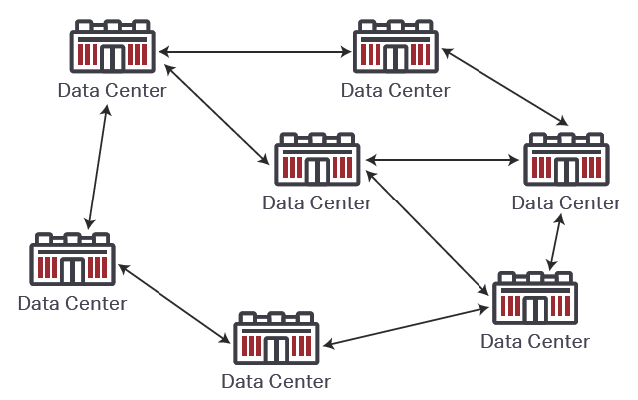 Figure 5. Mesh-based DCI network