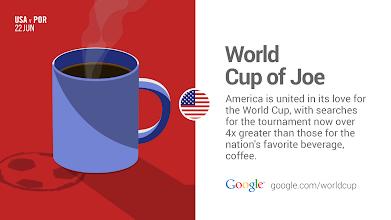 Photo: World Cup of Joe