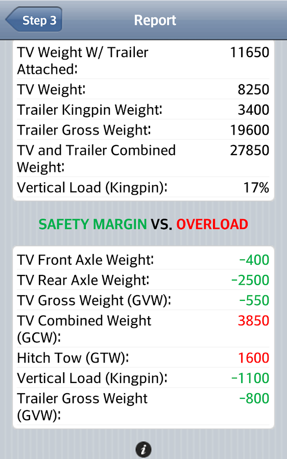 RV Weight Safety Report - FWS- screenshot