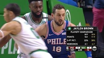 Philadelphia at Boston, Game 2 from 05/03/2018