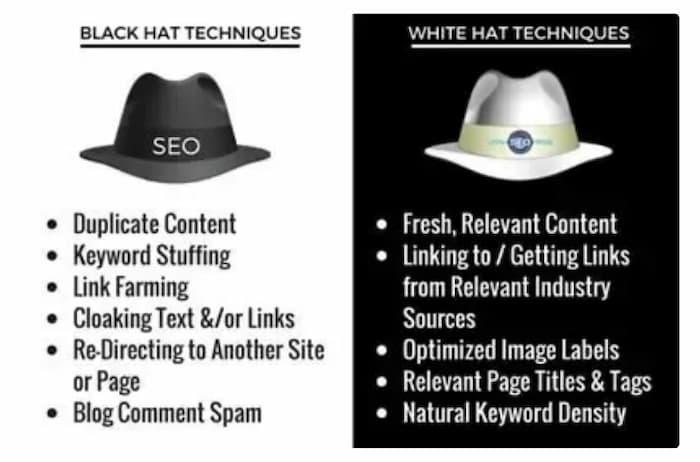 Hình ảnh của hai loại kỹ thuật SEO: SEO mũ đen và trắng