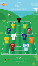Photo: Here they are: your elite 11 most-searched players from the #WorldCup. #GoogleTrends