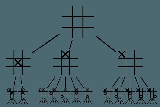 tic tac toe game tree segment