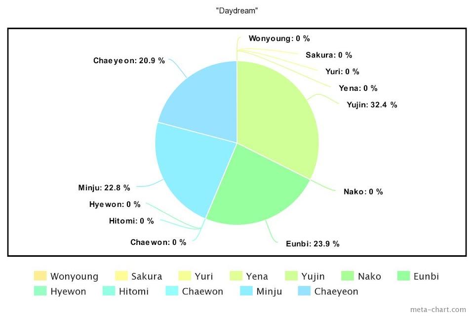 meta-chart - 2021-01-23T170913.359