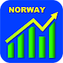 Norway Stock Market