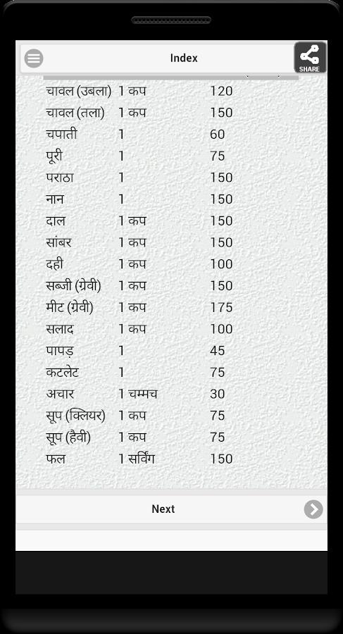 Indian Food Calorie Chart App