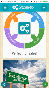 SharePro - MLM Duplication v1.1.1