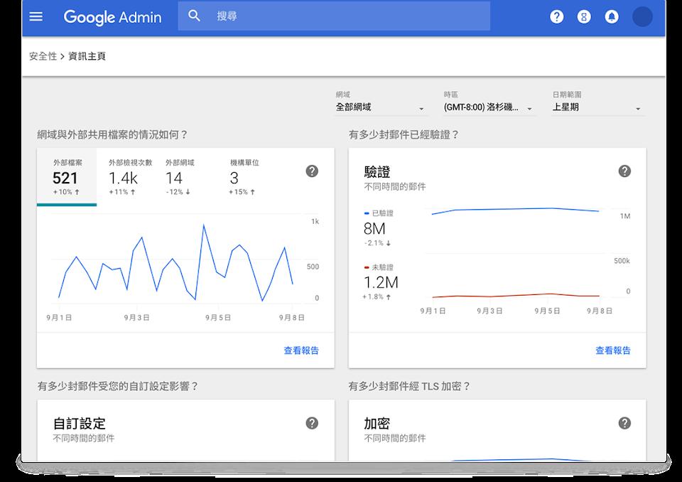 Google Workspace 安全資訊主頁
