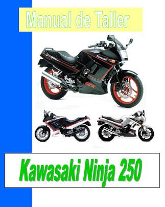 Kawasaki EX 250 ninja-manual-taller-despiece-mecanica